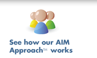 See how our AIM Approach™ works